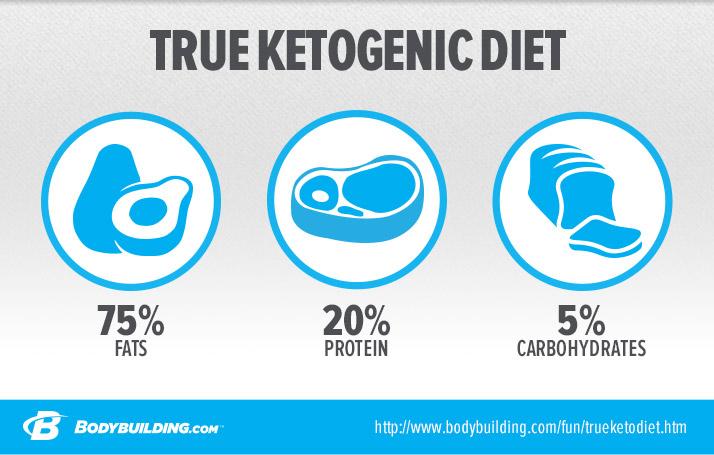 Good vegan diet plan image 3